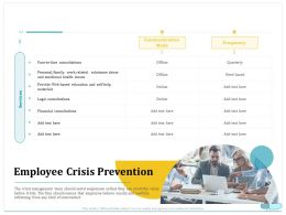 Employee Crisis Prevention Financial Consultations Ppt Powerpoint Show