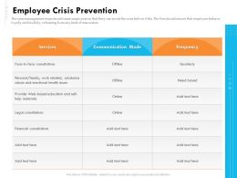 Employee Crisis Prevention Frequency Ppt Ideas