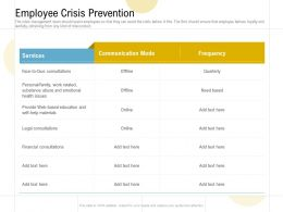 Employee Crisis Prevention Ppt Powerpoint Presentation Gallery Themes