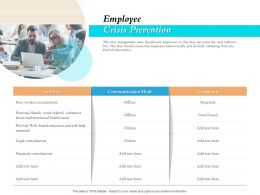 Employee Crisis Prevention Ppt Powerpoint Presentation Icon Guide