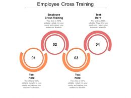 Employee Cross Training Ppt Powerpoint Presentation Show Example Topics Cpb