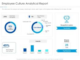 Employee Culture Analytical Report Improving Workplace Culture Ppt Template