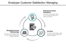 Employee Customer Satisfaction Managing Customer Relationships Communications Disaster Recovery Cpb