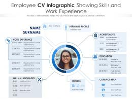 Employee CV Infographic Showing Skills And Work Experience