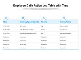Employee Daily Action Log Table With Time