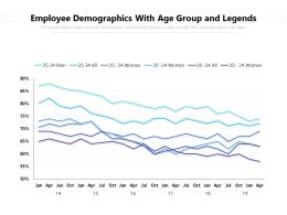 Employee Demographics With Age Group And Legends