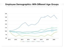 Employee Demographics With Different Age Groups