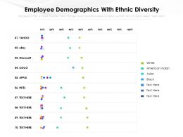 Employee Demographics With Ethnic Diversity
