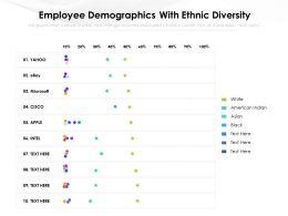Employee Demographics With Ethnic Diversity
