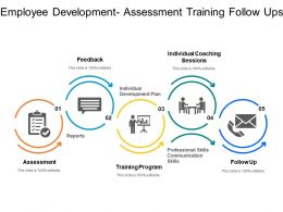 Employee Development Assessment Training Follow Ups