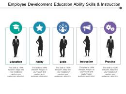 Employee Development Education Ability Skills And Instruction
