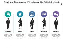 Employee Development Education Ability Skills And Instruction