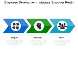 Employee Development Integrate Empower Retain