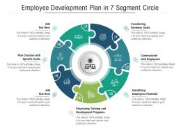 Employee Development Plan In 7 Segment Circle