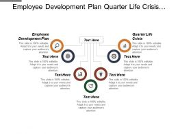 Employee Development Plan Quarter Life Crisis Systems Management