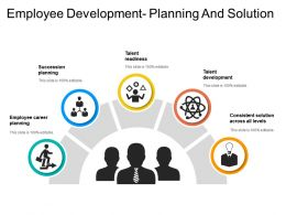 Employee Development Planning And Solution