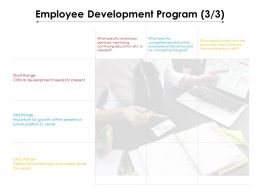 Employee Development Program 3 3 Ppt Powerpoint Presentation Professional Graphics Download