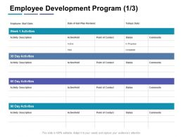 Employee Development Program Activity Ppt Powerpoint Presentation Infographics