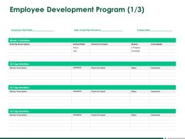 Employee Development Program Business A248 Ppt Powerpoint Presentation Layouts Designs