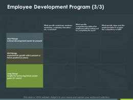 Employee Development Program Business Ppt Powerpoint Presentation Inspiration Diagrams