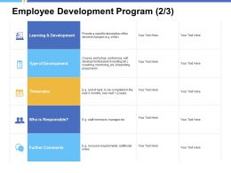 Employee Development Program Learning And Development Ppt Powerpoint Presentation