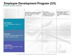 Employee Development Program Long Range Ppt Powerpoint Presentation Layouts