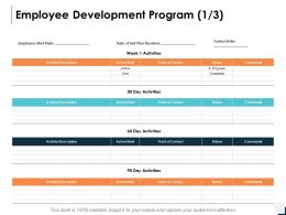 Employee Development Program Management Ppt Powerpoint Presentation Icon Portrait