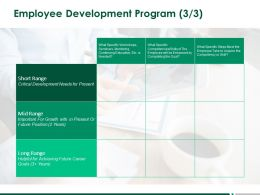 Employee Development Program Planning A250 Ppt Powerpoint Presentation Portfolio Examples