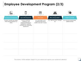 Employee Development Program Ppt Powerpoint Presentation Gallery Outfit