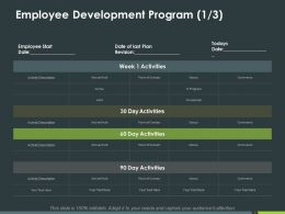 Employee Development Program Ppt Powerpoint Presentation Inspiration Backgrounds