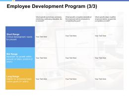 Employee Development Program Short Range Ppt Powerpoint Presentation Styles Pictures