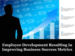Employee Development Resulting In Improving Business Success Metrics