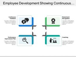 Employee Development Showing Continuous Feedback Reward And Coaching