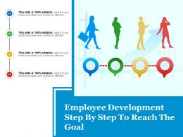 Employee Development Step By Step To Reach The Goal