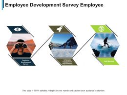 Employee Development Survey Employee Engagement Improvement Staff Meeting Cpb