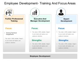 Employee Development Training And Focus Areas