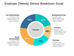 Employee Diversity Service Breakdown Social Responsibility Internet Business Communication Cpb