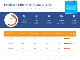 Employee Efficiency Analysis Target Ppt Powerpoint Presentation File Outline