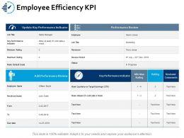 Employee Efficiency Kpi Ppt Portfolio Show
