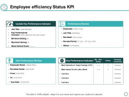Employee Efficiency Status Kpi Performance Review Ppt Powerpoint Presentation Layouts Gallery