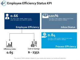 Employee Efficiency Status Kpi Ppt Portfolio Slide