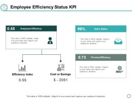 Employee Efficiency Status Kpi Ppt Powerpoint Presentation Layouts Icon