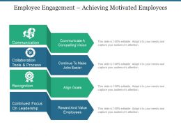 Employee Engagement Achieving Motivated Employees