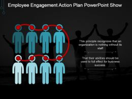 Employee Engagement Action Plan Powerpoint Show