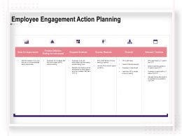 Employee Engagement Action Planning Estimated Timelines Ppt Powerpoint Ideas