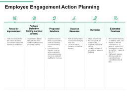 Employee Engagement Action Planning Improvement Ppt Presentation Slides Grid