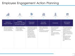Employee Engagement Action Planning Proposed Solutions Ppt Powerpoint Presentation File Shapes