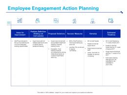 Employee Engagement Action Planning Proposed Solutions Ppt Presentation Visuals
