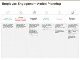 Employee Engagement Action Planning Staff Achieve Ppt Powerpoint Presentation Infographic Template Objects