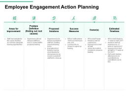 Employee Engagement Action Planning Training Opportunities Ppt Powerpoint Presentation File